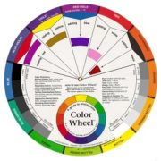 Mixing guide Color wheel for perfect Mixture of Pigments